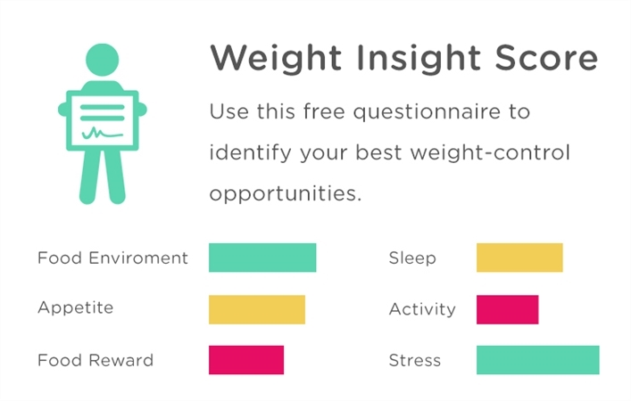 Weight Insight Score